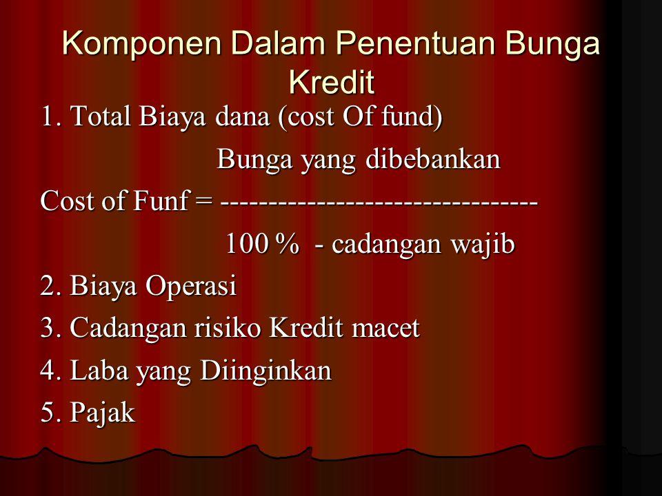 Faktor-Faktor yang Mempengaruhi Suku Bunga 1. Kebutuhan dana 2. Target laba yang di inginkan 3. Kualitas jaminan 4. Kebijakan pemerintah 5. Jangka wak