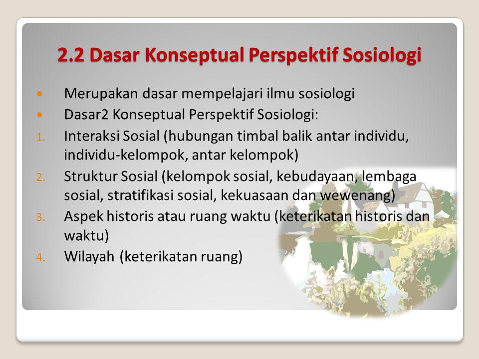 2.2 Dasar Konseptual Perspektif Sosiologi Merupakan dasar mempelajari ilmu sosiologi Dasar2 Konseptual Perspektif Sosiologi: 1.