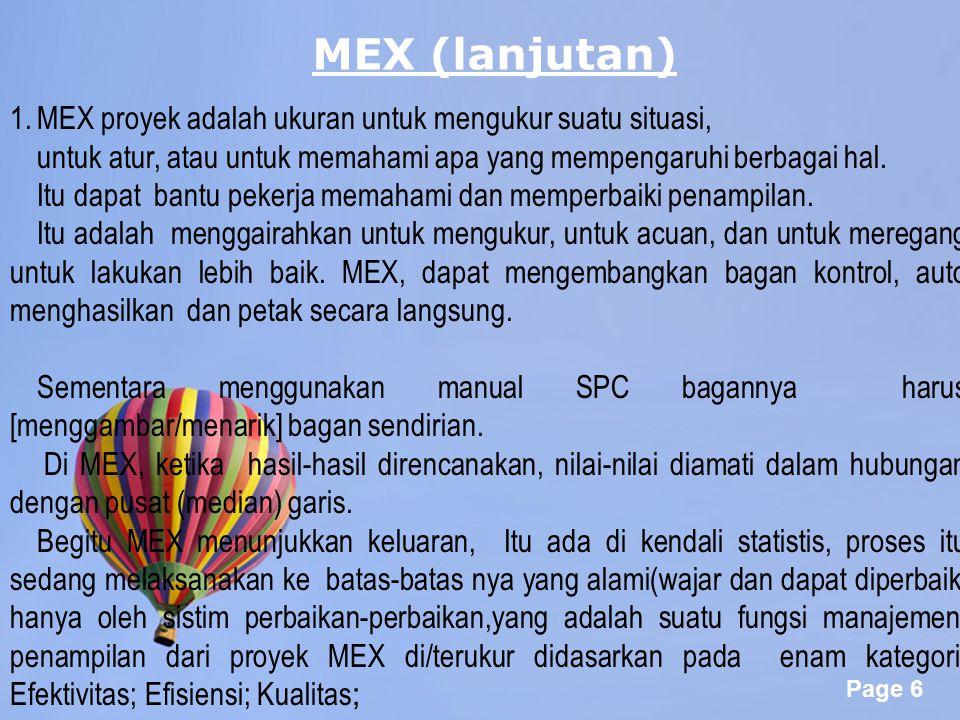 Page 6 1.MEX proyek adalah ukuran untuk mengukur suatu situasi, untuk atur, atau untuk memahami apa yang mempengaruhi berbagai hal. Itu dapat bantu pe