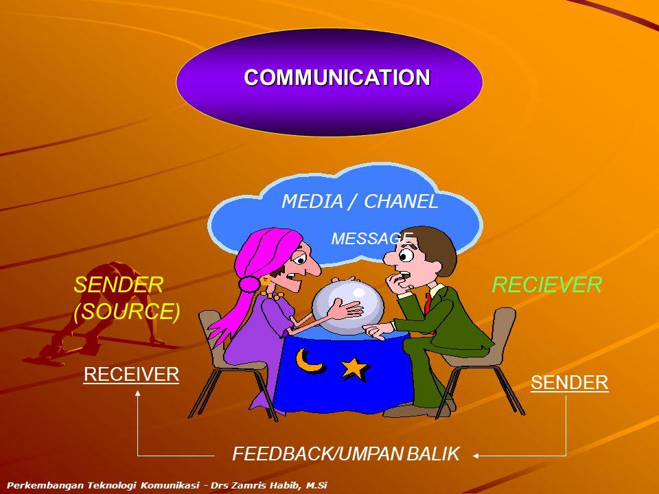 COMMUNICATION COMMUNICATION SENDER RECIEVER (SOURCE) RECEIVER SENDER FEEDBACK/UMPAN BALIK MESSAGE MEDIA / CHANEL Perkembangan Teknologi Komunikasi - D