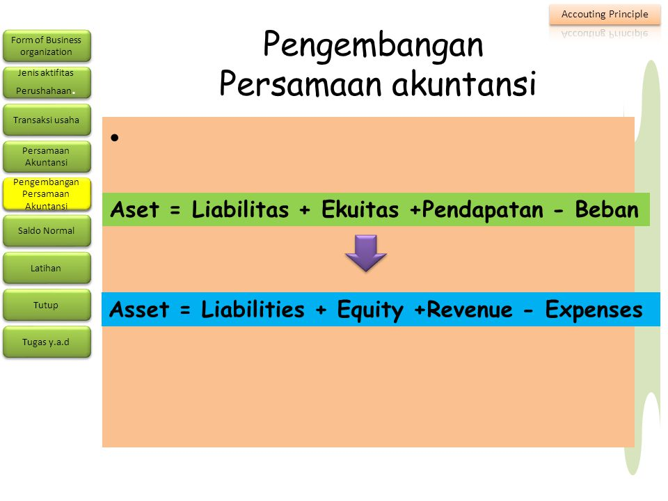 Form of Business organization Form of Business organization Jenis aktifitas Perushahaan. Jenis aktifitas Perushahaan. Transaksi usaha Persamaan Akunta