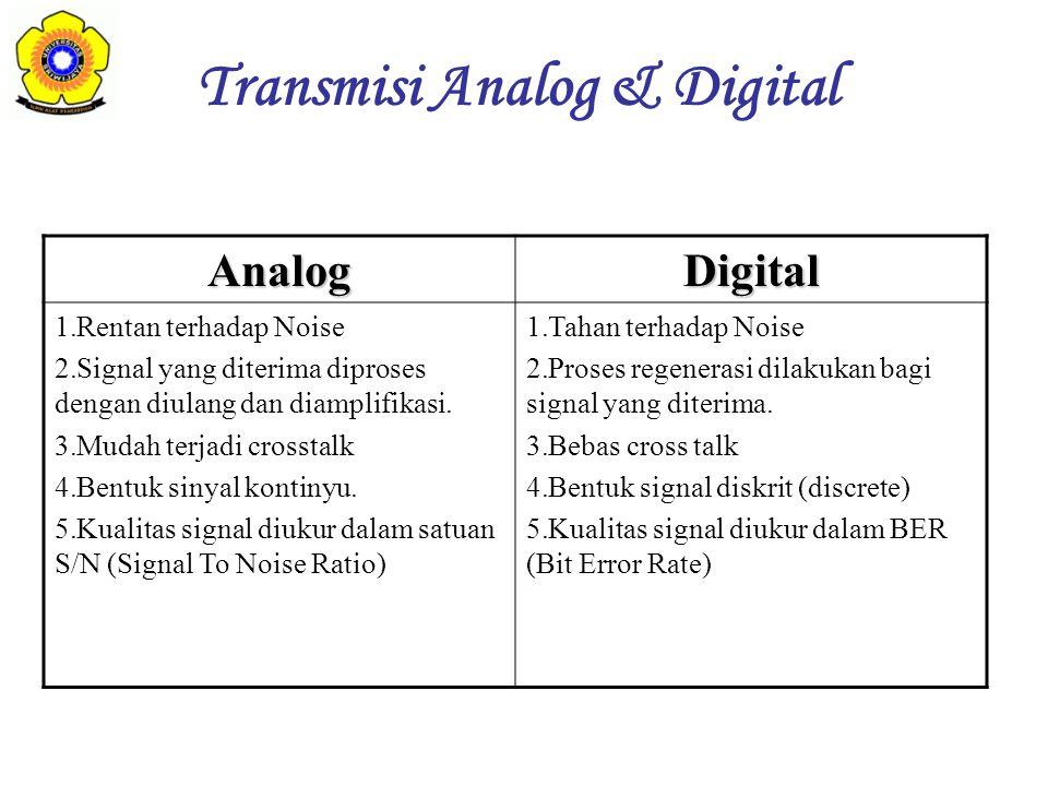 AnalogDigital 1.Rentan terhadap Noise 2.Signal yang diterima diproses dengan diulang dan diamplifikasi. 3.Mudah terjadi crosstalk 4.Bentuk sinyal kont