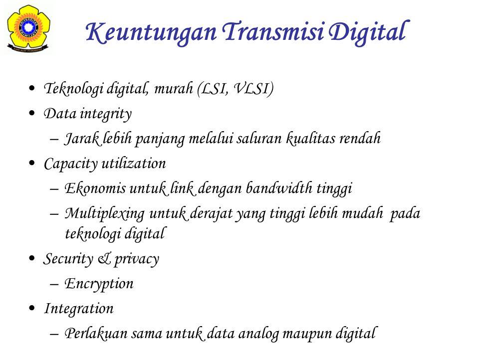 Teknologi digital, murah (LSI, VLSI) Data integrity –Jarak lebih panjang melalui saluran kualitas rendah Capacity utilization –Ekonomis untuk link den