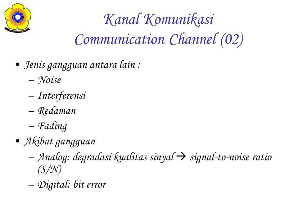Jenis gangguan antara lain : –Noise –Interferensi –Redaman –Fading Akibat gangguan –Analog: degradasi kualitas sinyal  signal-to-noise ratio (S/N) –D