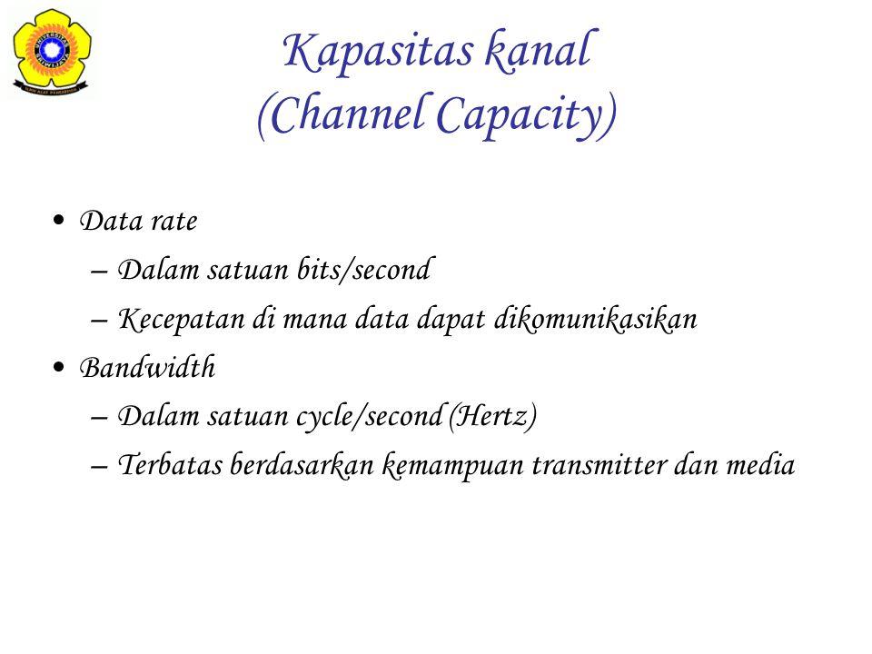 Data rate –Dalam satuan bits/second –Kecepatan di mana data dapat dikomunikasikan Bandwidth –Dalam satuan cycle/second (Hertz) –Terbatas berdasarkan k