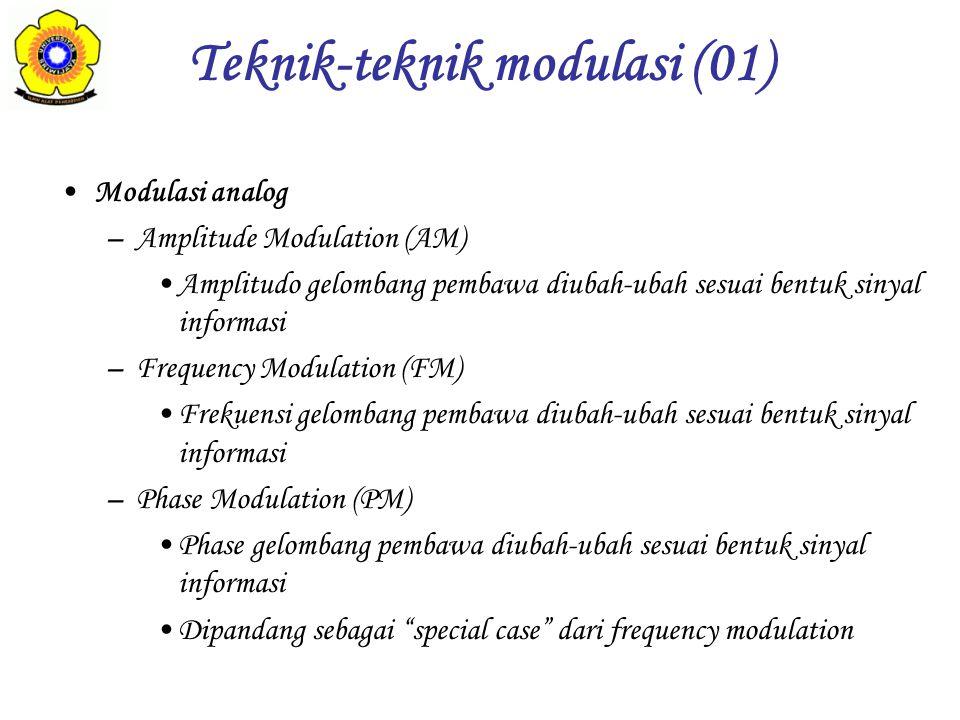 Modulasi analog –Amplitude Modulation (AM) Amplitudo gelombang pembawa diubah-ubah sesuai bentuk sinyal informasi –Frequency Modulation (FM) Frekuensi