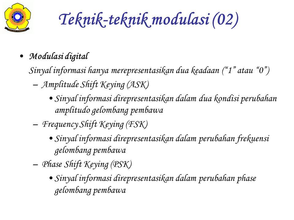 """Modulasi digital Sinyal informasi hanya merepresentasikan dua keadaan (""""1"""" atau """"0"""") –Amplitude Shift Keying (ASK) Sinyal informasi direpresentasikan"""