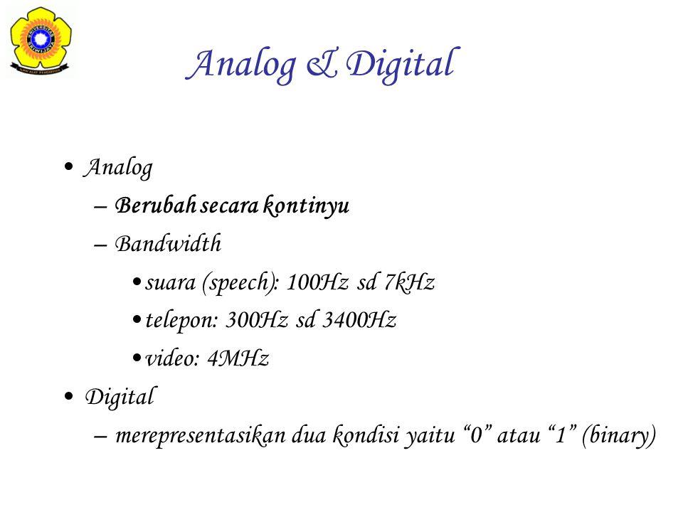 Analog –Berubah secara kontinyu –Bandwidth suara (speech): 100Hz sd 7kHz telepon: 300Hz sd 3400Hz video: 4MHz Digital –merepresentasikan dua kondisi y
