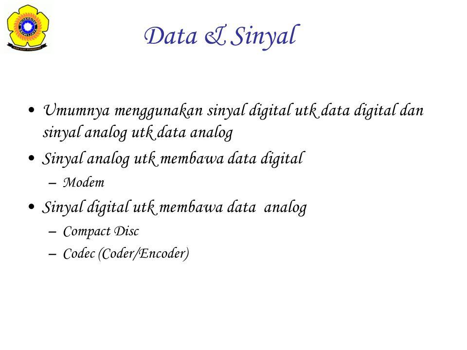 Umumnya menggunakan sinyal digital utk data digital dan sinyal analog utk data analog Sinyal analog utk membawa data digital –Modem Sinyal digital utk