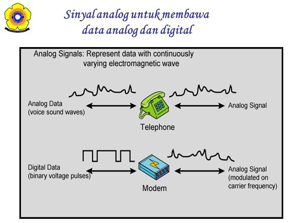 Sinyal analog untuk membawa data analog dan digital