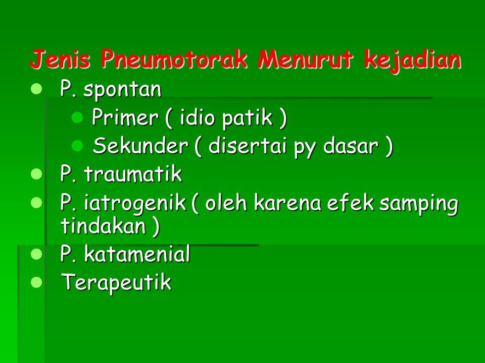 Jenis Pneumotorak Menurut kejadian P. spontan P. spontan Primer ( idio patik ) Primer ( idio patik ) Sekunder ( disertai py dasar ) Sekunder ( diserta