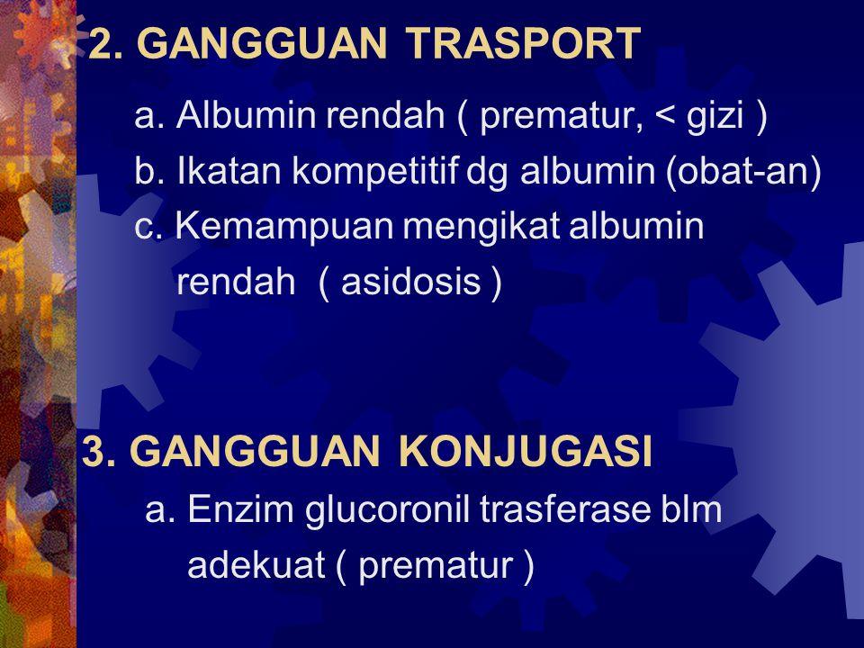 2.GANGGUAN TRASPORT a. Albumin rendah ( prematur, < gizi ) b.