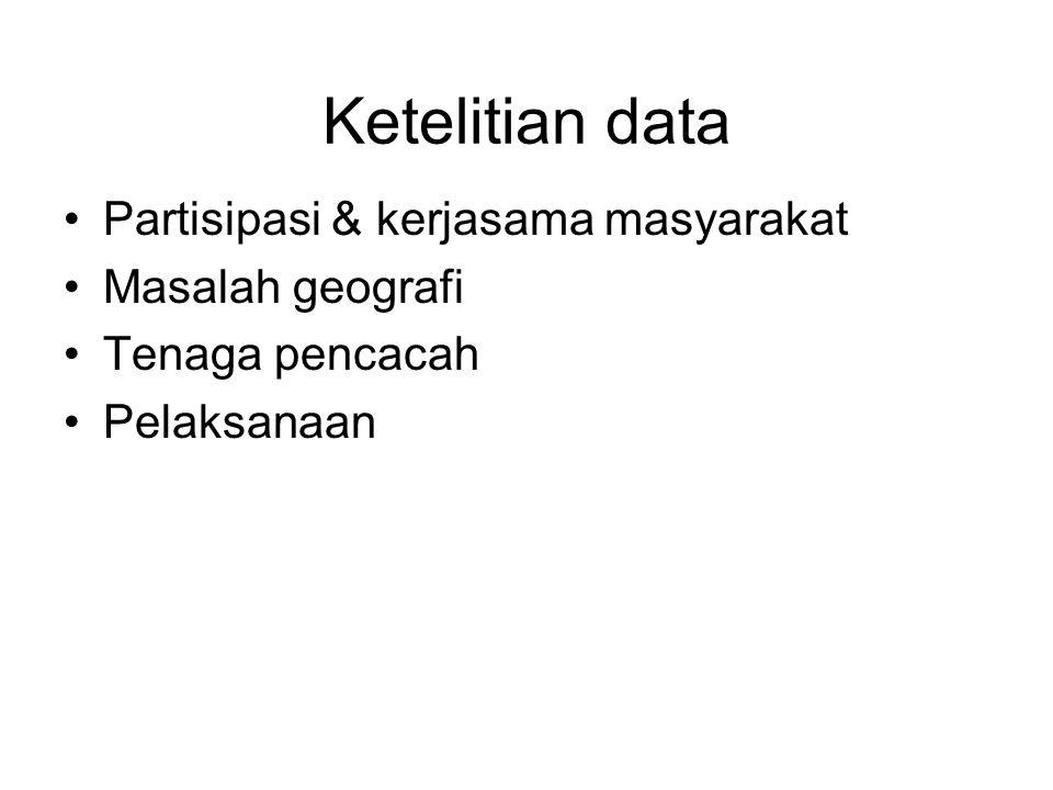 Ketelitian data Partisipasi & kerjasama masyarakat Masalah geografi Tenaga pencacah Pelaksanaan