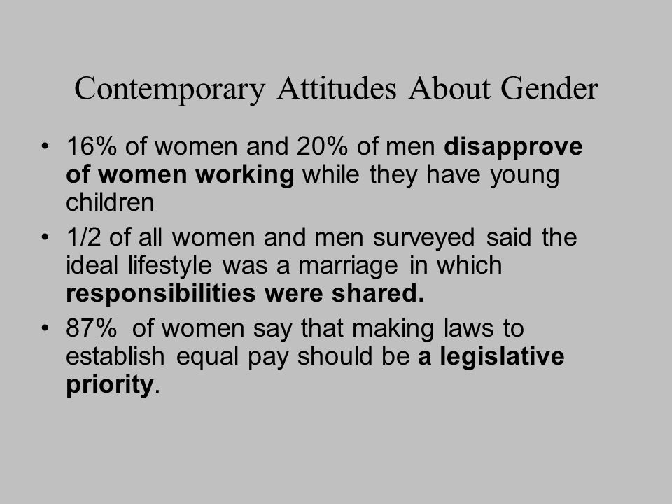 Contemporary Attitudes About Gender 16% of women and 20% of men disapprove of women working while they have young children 1/2 of all women and men surveyed said the ideal lifestyle was a marriage in which responsibilities were shared.