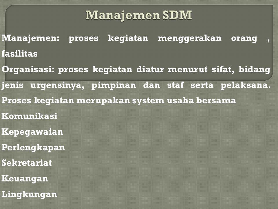 Manajemen: proses kegiatan menggerakan orang, fasilitas Organisasi: proses kegiatan diatur menurut sifat, bidang jenis urgensinya, pimpinan dan staf s