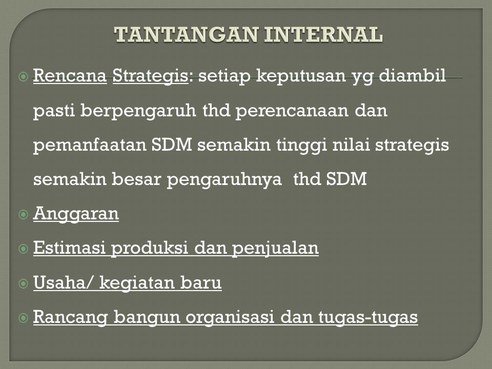  Rencana Strategis: setiap keputusan yg diambil pasti berpengaruh thd perencanaan dan pemanfaatan SDM semakin tinggi nilai strategis semakin besar pe