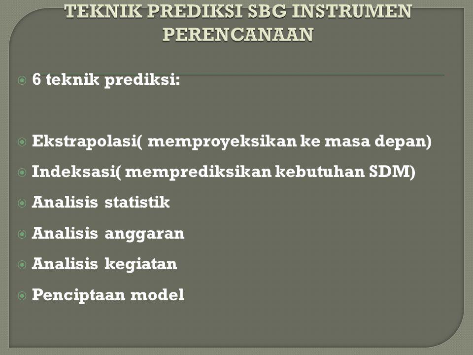  6 teknik prediksi:  Ekstrapolasi( memproyeksikan ke masa depan)  Indeksasi( memprediksikan kebutuhan SDM)  Analisis statistik  Analisis anggaran