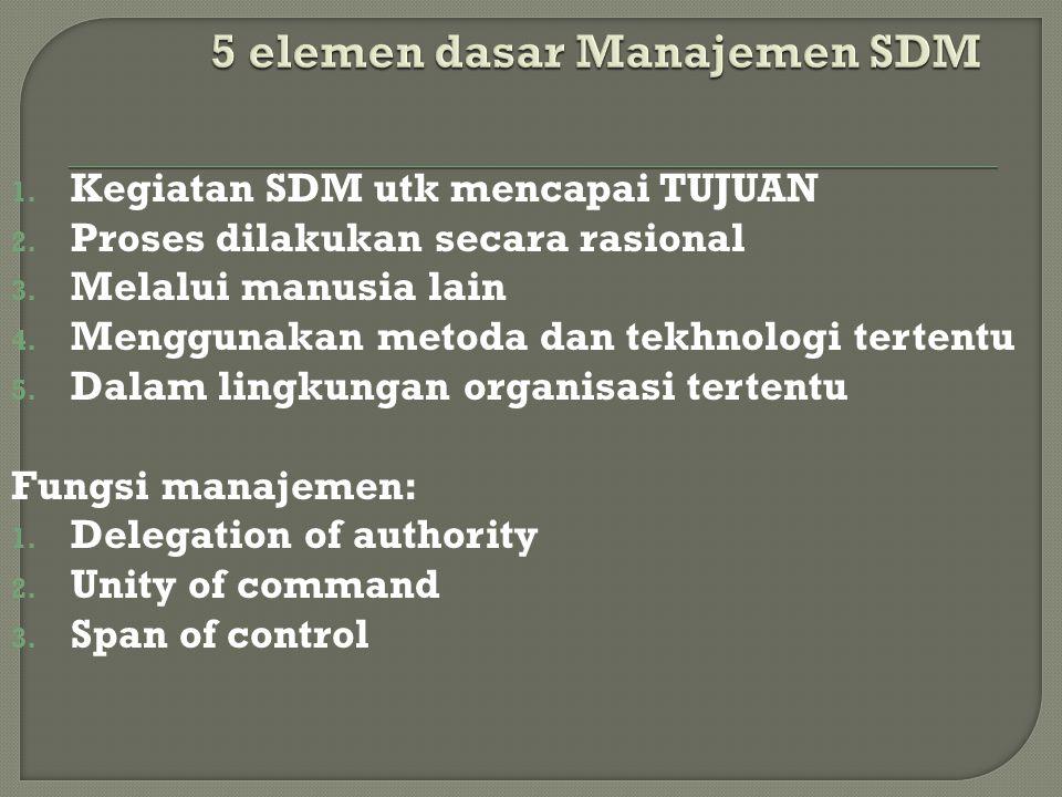 1. Kegiatan SDM utk mencapai TUJUAN 2. Proses dilakukan secara rasional 3. Melalui manusia lain 4. Menggunakan metoda dan tekhnologi tertentu 5. Dalam