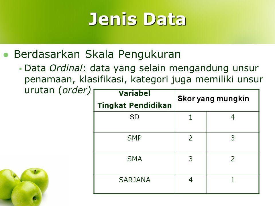 Jenis Data Berdasarkan Skala Pengukuran  Data Nominal:data yang hanya mengandung unsur penamaan (nomos), atau klasifikasi, kategori. Variabel Jenis P