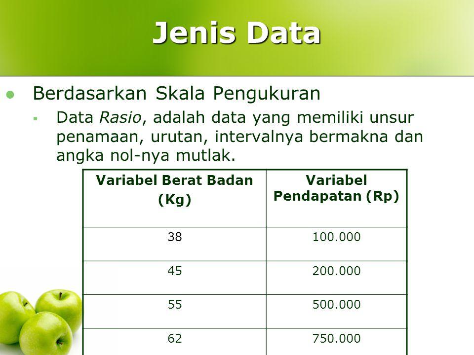 Jenis Data Berdasarkan Skala Pengukuran  Data Interval: data yang selain mengandung unsur penamaan, klasifikasi, urutan juga memiliki sifat interval