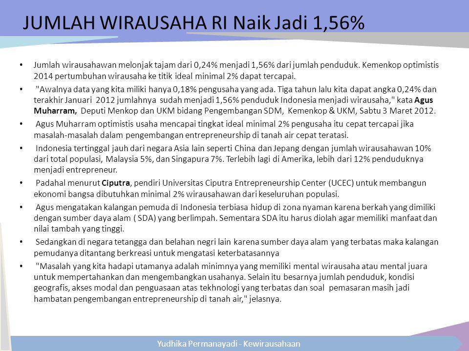 Yudhika Permanayadi - Kewirausahaan Jumlah wirausahawan melonjak tajam dari 0,24% menjadi 1,56% dari jumlah penduduk. Kemenkop optimistis 2014 pertumb