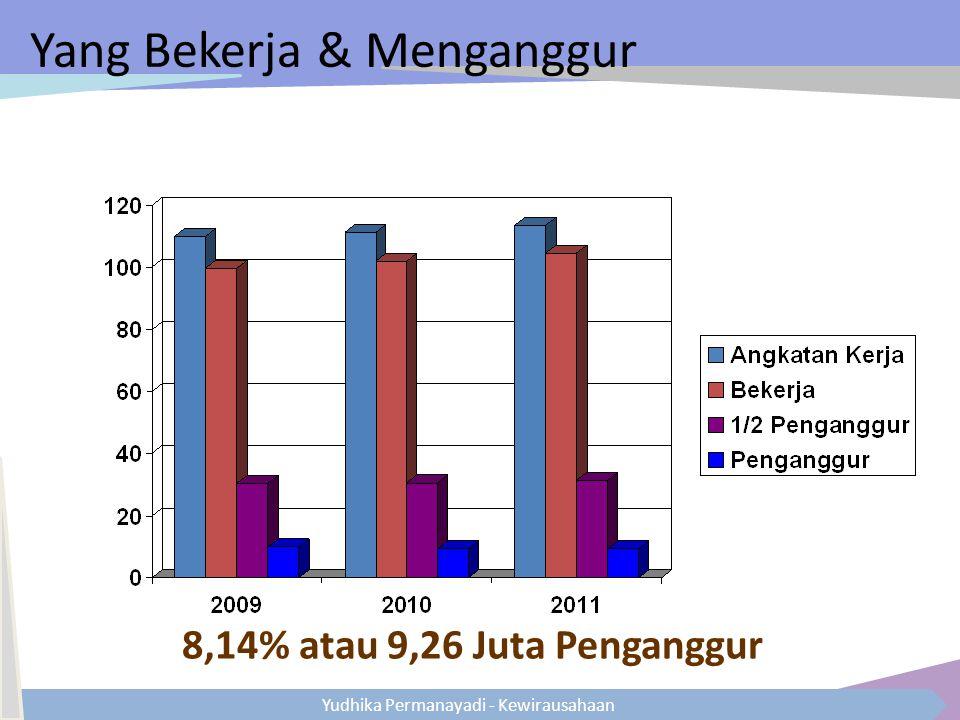 Yudhika Permanayadi - Kewirausahaan Yang Bekerja & Menganggur 8,14% atau 9,26 Juta Penganggur