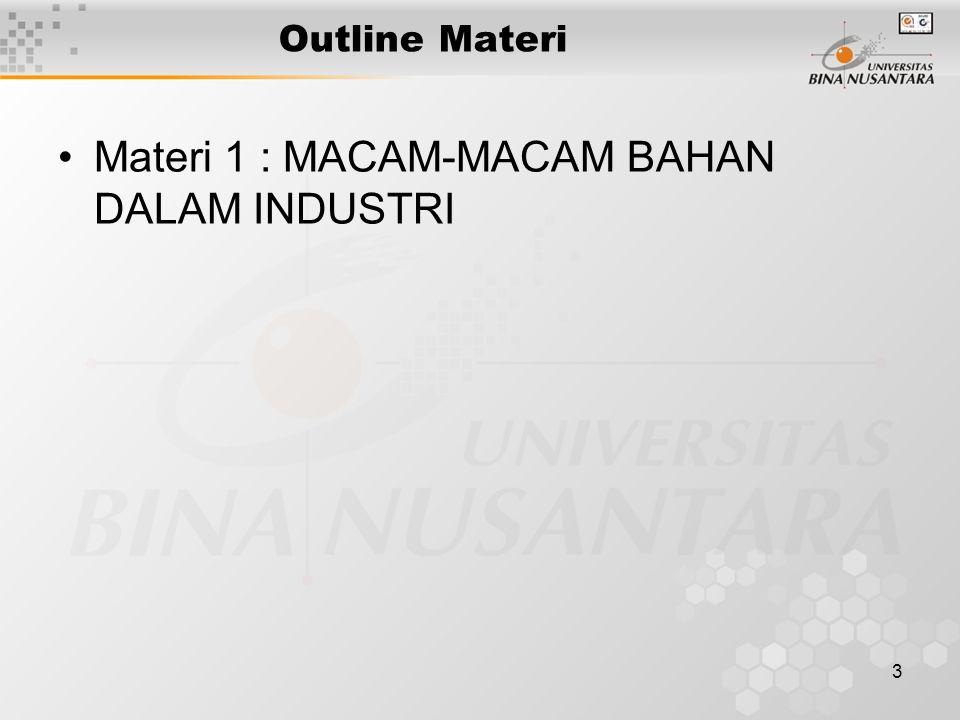 3 Outline Materi Materi 1 : MACAM-MACAM BAHAN DALAM INDUSTRI