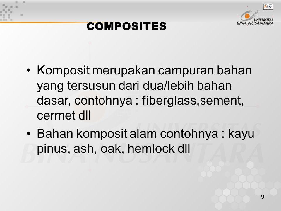 9 COMPOSITES Komposit merupakan campuran bahan yang tersusun dari dua/lebih bahan dasar, contohnya : fiberglass,sement, cermet dll Bahan komposit alam contohnya : kayu pinus, ash, oak, hemlock dll
