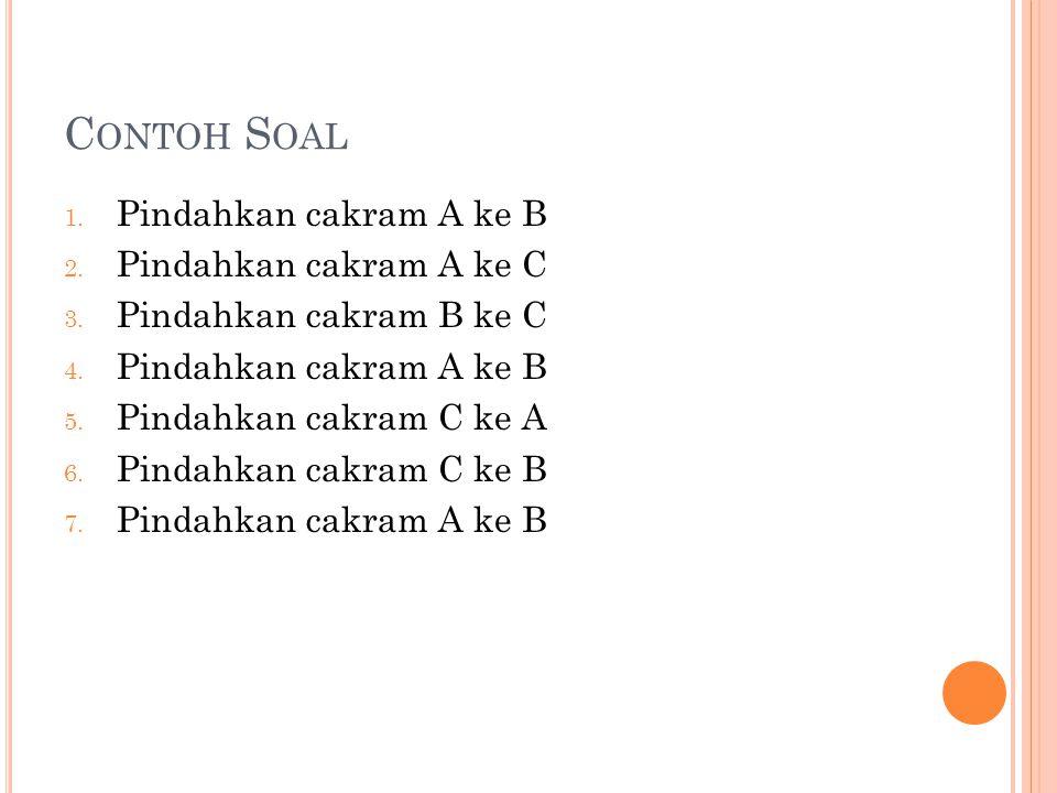 1.Pindahkan cakram A ke B 2. Pindahkan cakram A ke C 3.