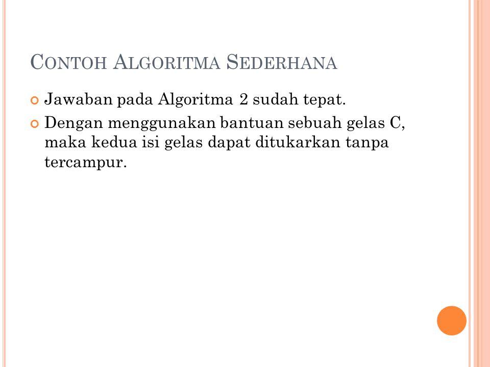 C ONTOH A LGORITMA S EDERHANA Jawaban pada Algoritma 2 sudah tepat. Dengan menggunakan bantuan sebuah gelas C, maka kedua isi gelas dapat ditukarkan t