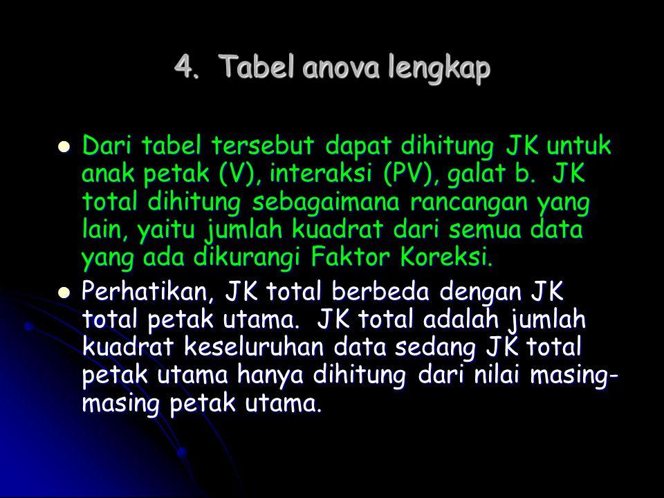 Dengan demikian JK total akan digunakan untuk menghitung JK galat b.