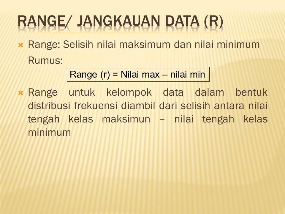  Range: Selisih nilai maksimum dan nilai minimum Rumus:  Range untuk kelompok data dalam bentuk distribusi frekuensi diambil dari selisih antara nilai tengah kelas maksimun – nilai tengah kelas minimum Range (r) = Nilai max – nilai min