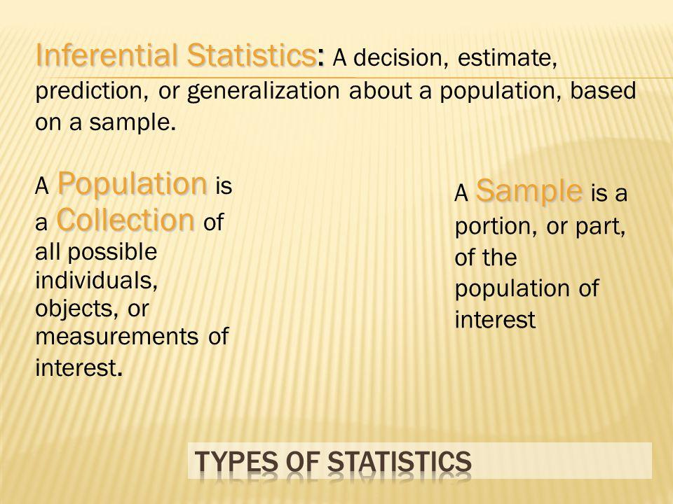  DISPERSI DATA Dispersi/ variasi/ keragaman data: ukuran penyebaran suatu kelompok data terhadap pusat data.