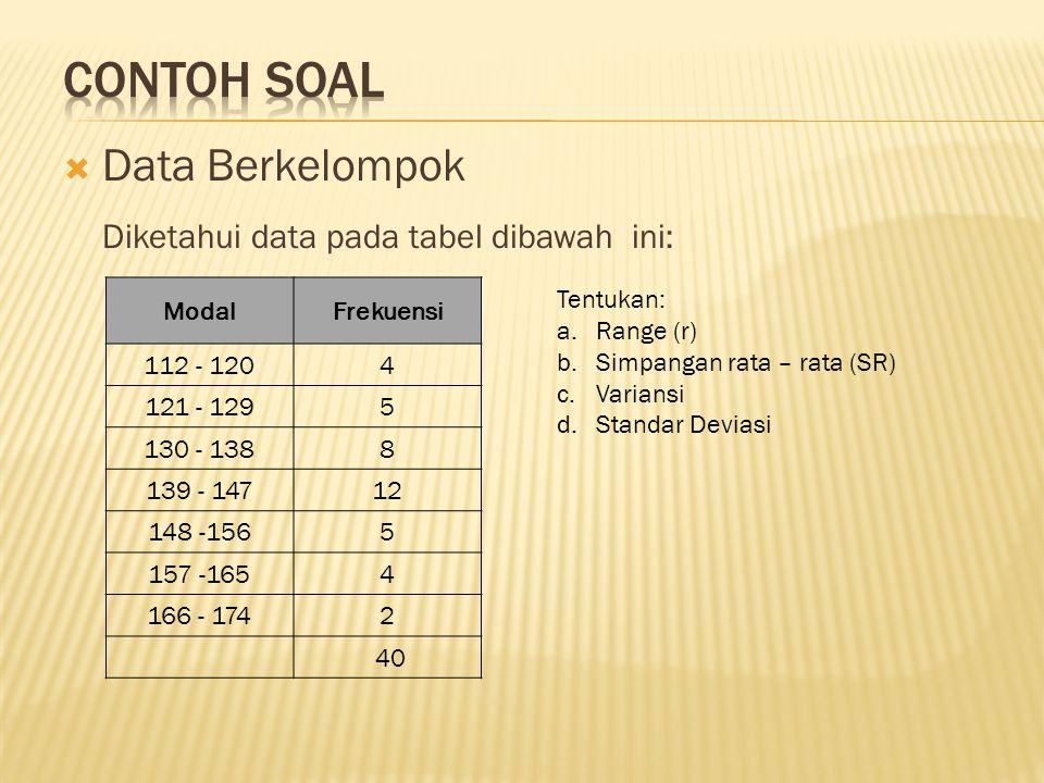  Data Berkelompok Diketahui data pada tabel dibawah ini: ModalFrekuensi 112 - 1204 121 - 1295 130 - 1388 139 - 14712 148 -1565 157 -1654 166 - 1742 40 Tentukan: a.Range (r) b.Simpangan rata – rata (SR) c.Variansi d.Standar Deviasi