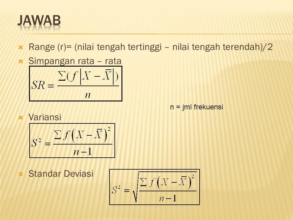  Range (r)= (nilai tengah tertinggi – nilai tengah terendah)/2  Simpangan rata – rata  Variansi  Standar Deviasi n = jml frekuensi