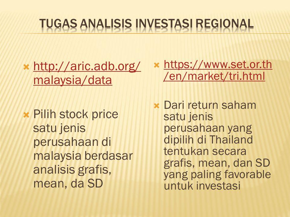  http://aric.adb.org/ malaysia/data http://aric.adb.org/ malaysia/data  Pilih stock price satu jenis perusahaan di malaysia berdasar analisis grafis, mean, da SD  https://www.set.or.th /en/market/tri.html https://www.set.or.th /en/market/tri.html  Dari return saham satu jenis perusahaan yang dipilih di Thailand tentukan secara grafis, mean, dan SD yang paling favorable untuk investasi