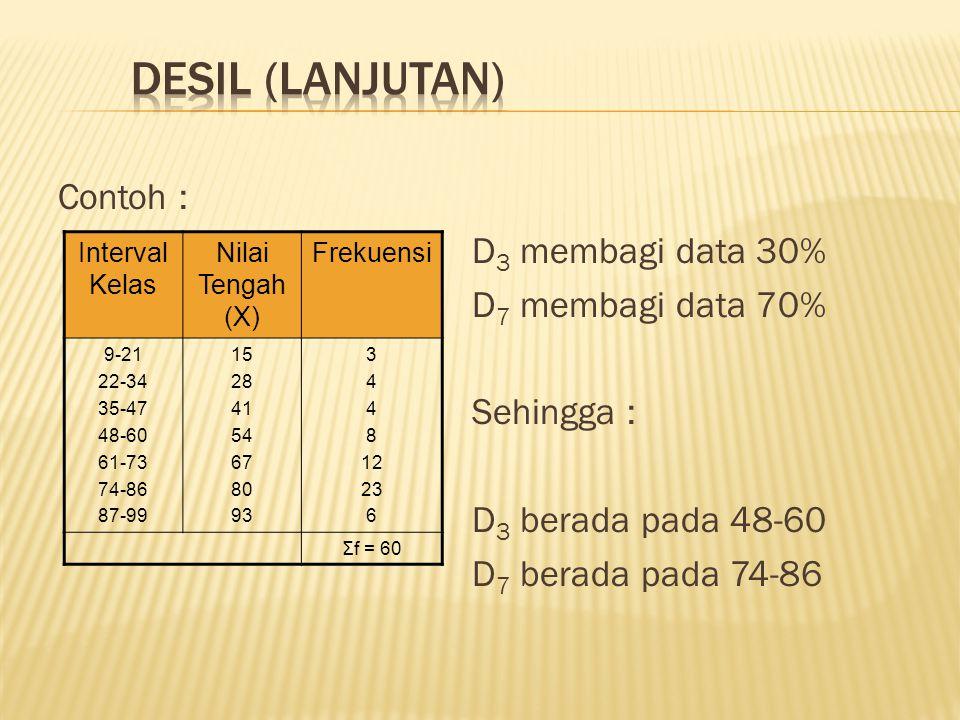 Contoh : D 3 membagi data 30% D 7 membagi data 70% Sehingga : D 3 berada pada 48-60 D 7 berada pada 74-86 Interval Kelas Nilai Tengah (X) Frekuensi 9-21 22-34 35-47 48-60 61-73 74-86 87-99 15 28 41 54 67 80 93 3 4 8 12 23 6 Σf = 60