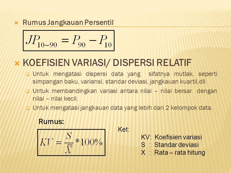  Rumus Jangkauan Persentil  KOEFISIEN VARIASI/ DISPERSI RELATIF  Untuk mengatasi dispersi data yang sifatnya mutlak, seperti simpangan baku, variansi, standar deviasi, jangkauan kuartil,dll  Untuk membandingkan variasi antara nilai – nilai bersar dengan nilai – nilai kecil.