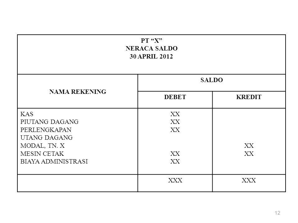 "PT ""X"" NERACA SALDO 30 APRIL 2012 NAMA REKENING SALDO DEBETKREDIT KAS PIUTANG DAGANG PERLENGKAPAN UTANG DAGANG MODAL, TN. X MESIN CETAK BIAYA ADMINIST"