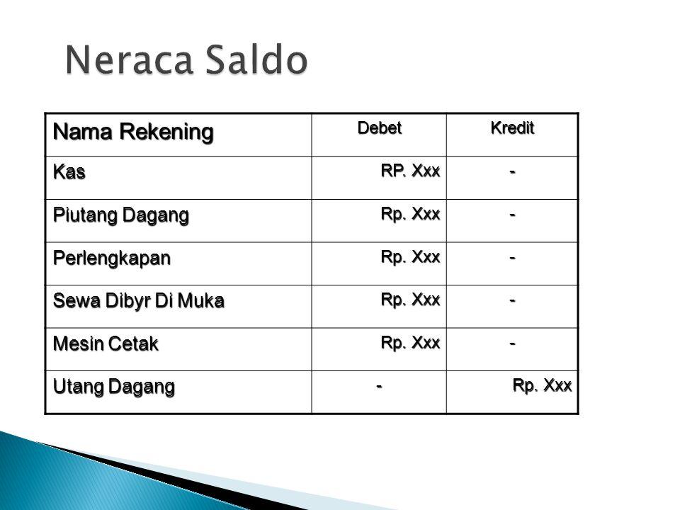 Nama Rekening DebetKreditKas RP.Xxx - Piutang Dagang Rp.