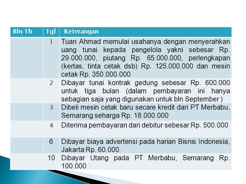 Bln ThTgl Keterangan 1 Tuan Ahmad memulai usahanya dengan menyerahkan uang tunai kepada pengelola yakni sebesar Rp.