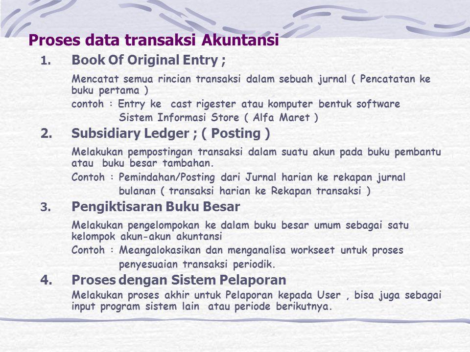 Proses data transaksi Akuntansi 1. Book Of Original Entry ; Mencatat semua rincian transaksi dalam sebuah jurnal ( Pencatatan ke buku pertama ) contoh