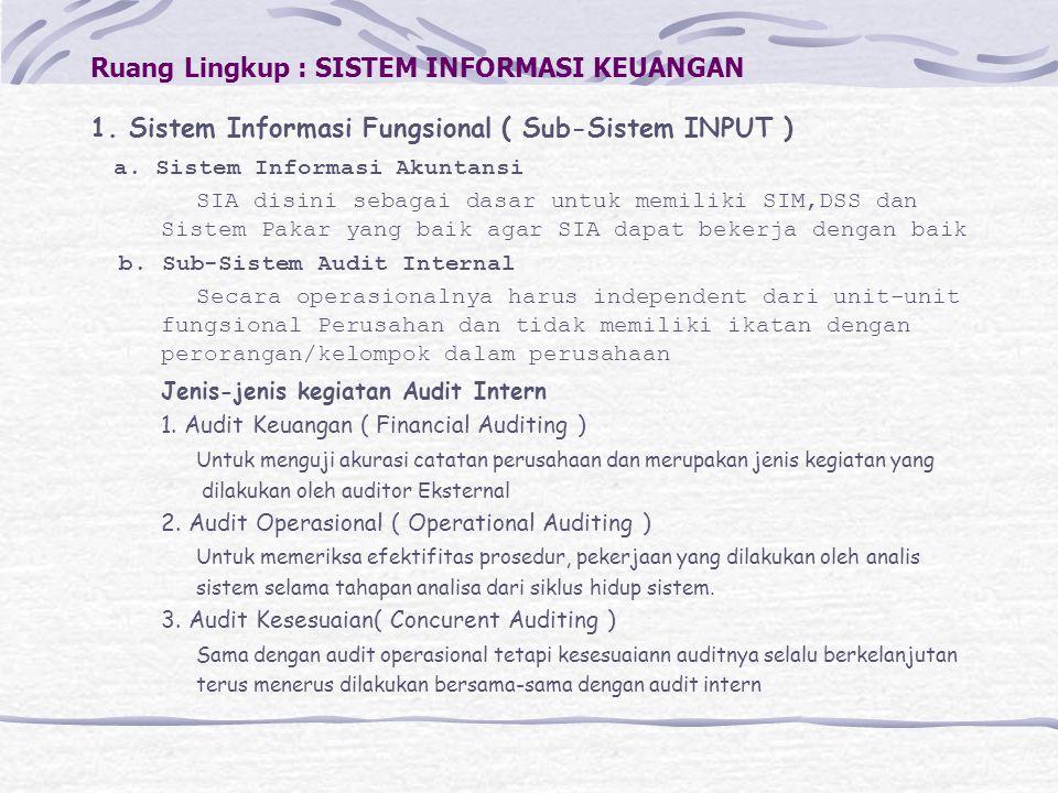 Ruang Lingkup : SISTEM INFORMASI KEUANGAN 1. Sistem Informasi Fungsional ( Sub-Sistem INPUT ) a. Sistem Informasi Akuntansi SIA disini sebagai dasar u
