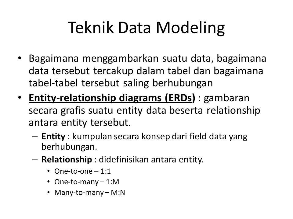 Teknik Data Modeling Bagaimana menggambarkan suatu data, bagaimana data tersebut tercakup dalam tabel dan bagaimana tabel-tabel tersebut saling berhub