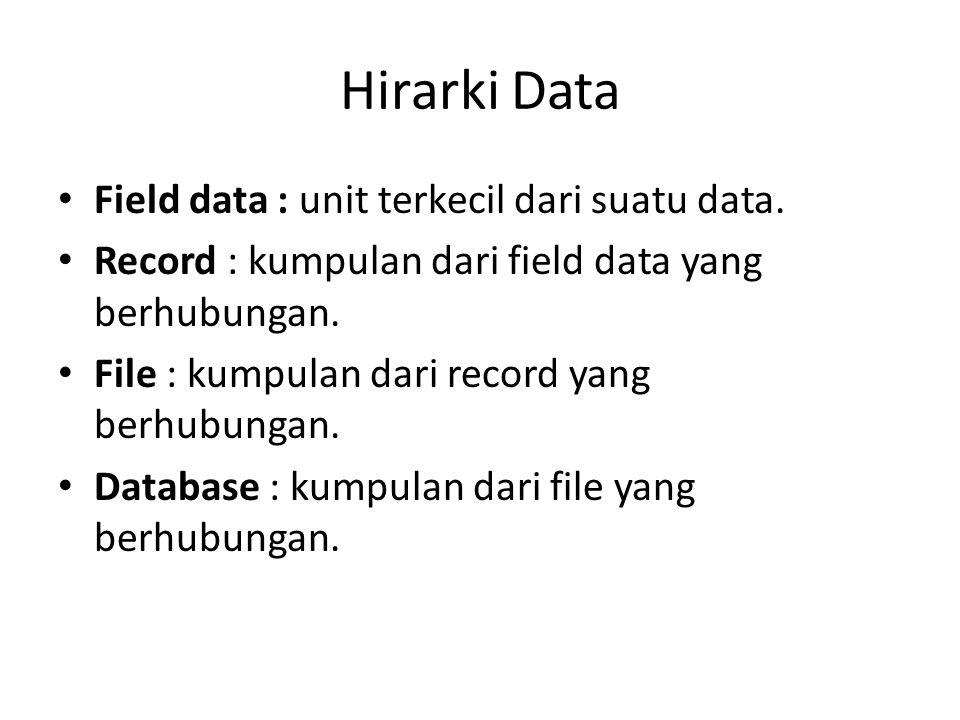 Hirarki Data Field data : unit terkecil dari suatu data. Record : kumpulan dari field data yang berhubungan. File : kumpulan dari record yang berhubun