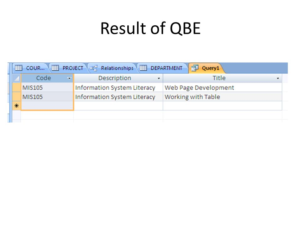 Result of QBE