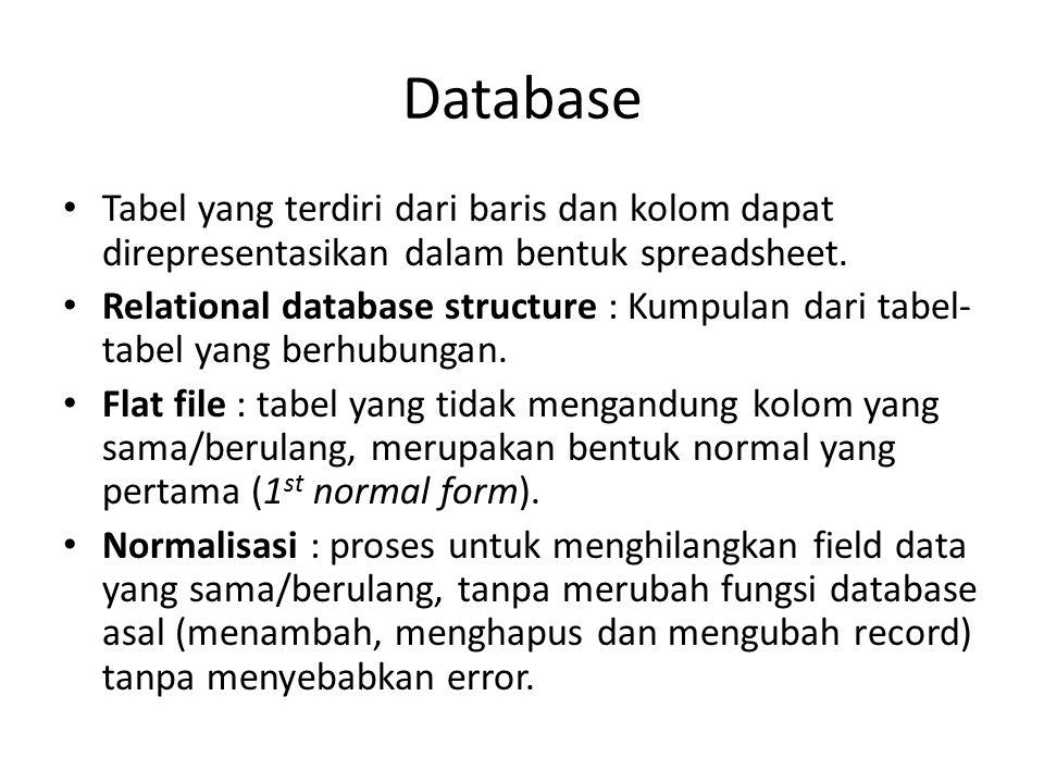 Database Tabel yang terdiri dari baris dan kolom dapat direpresentasikan dalam bentuk spreadsheet. Relational database structure : Kumpulan dari tabel