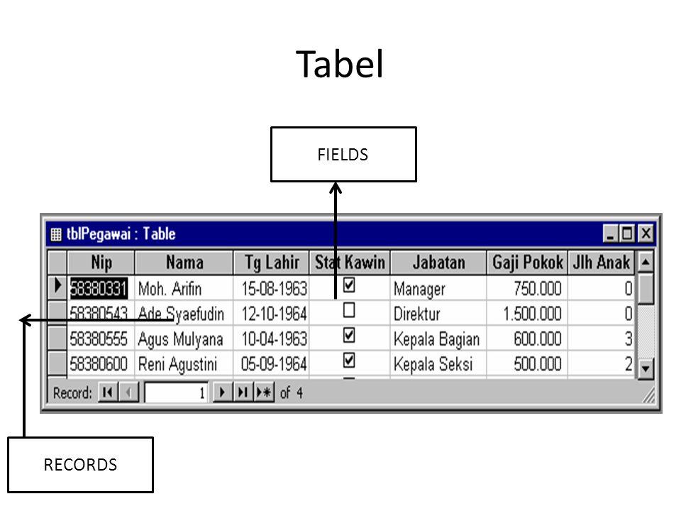 Icon dalam pembuatan form 1.Text box digunakan untuk menerima inputan dengan kriteria yang ditentukan.