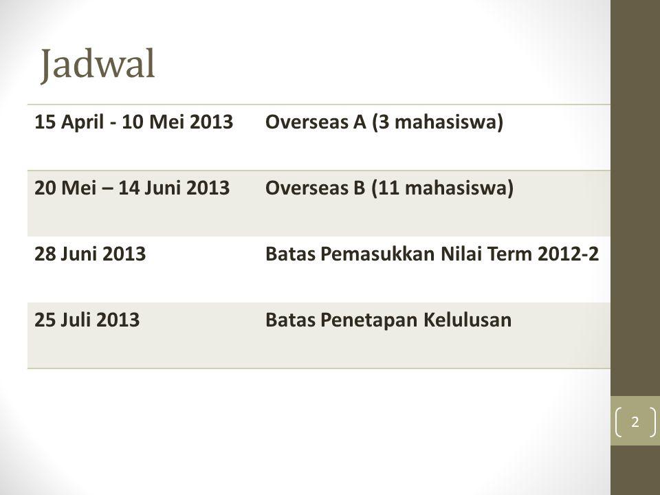 Jadwal 2 15 April - 10 Mei 2013Overseas A (3 mahasiswa) 20 Mei – 14 Juni 2013Overseas B (11 mahasiswa) 28 Juni 2013Batas Pemasukkan Nilai Term 2012-2
