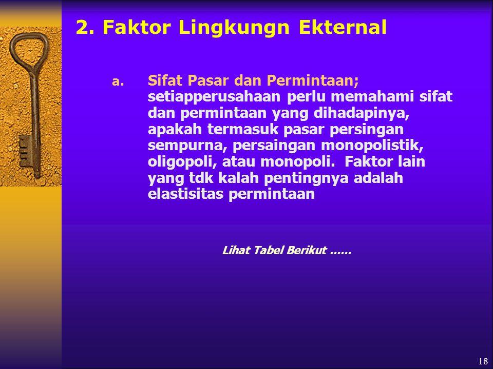 18 2.Faktor Lingkungn Ekternal a.